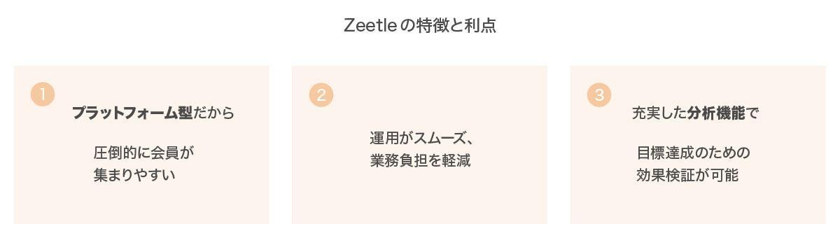 zeetleの特徴と利点